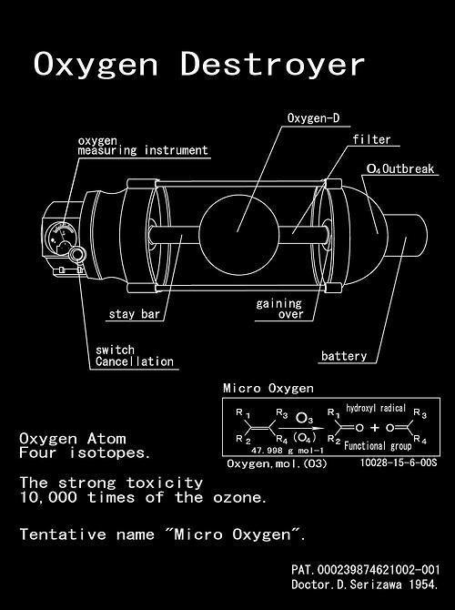 關於微小氧氣 - Wayne890925的創作 - 巴哈姆特
