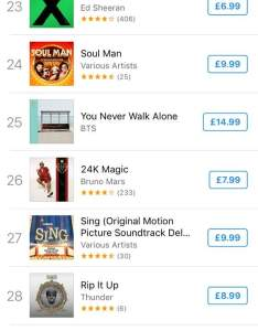 And spring day is not today in the songs for all genres also you never walk alone uk itunes charts army   amino rh aminoapps