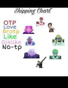 Proof also vld ship chart voltron amino rh aminoapps