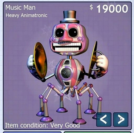 Orville Elephant Five Nights At Freddys Amino