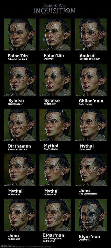 Vallaslin Gods : vallaslin, Dragon, Vallaslin, Roleplay, Amino