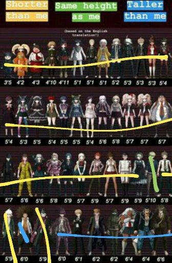Height Comparsion : height, comparsion, Height, Comparison, Danganronpa, Amino
