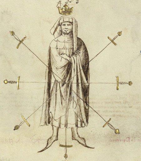 Resultado de imagen de Fiore Dei Liberi