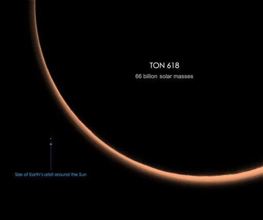 Resultado de imagen de ton 618 vs solar system