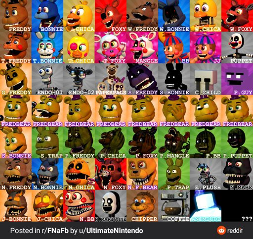 Fanfiction fnafb walkthrough *if you're looking for help with the bumper section of the final. Joseph Security Guard Five Nights At Freddy S Amino