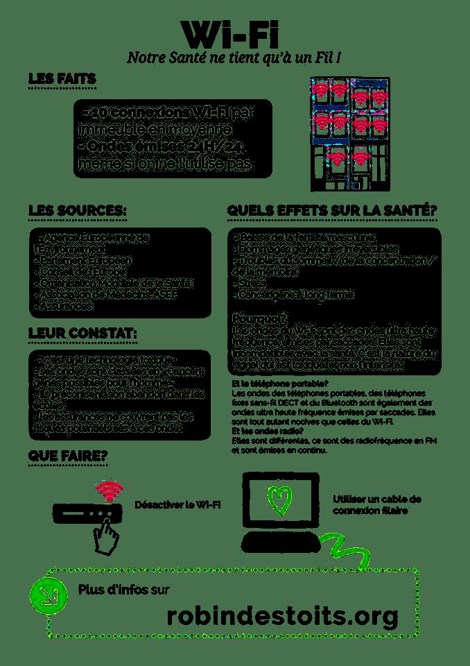 Comment Se Proteger Des Ondes Du Compteur Linky : comment, proteger, ondes, compteur, linky, Propos, Linky
