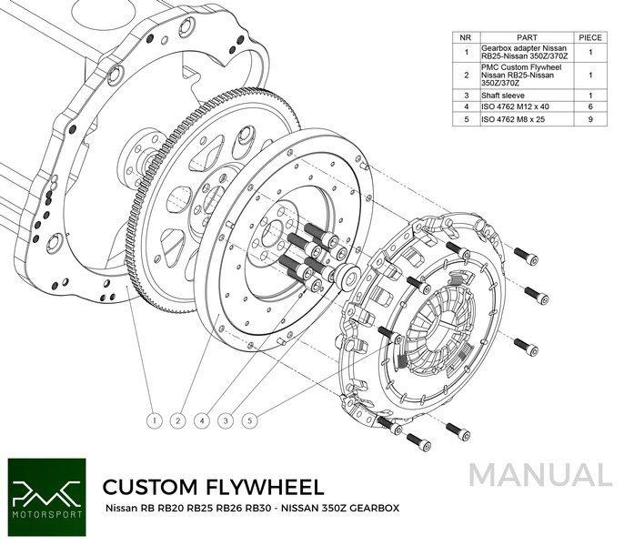 PMC Motorsport Adapter Kit Nissan RB RB20 RB25 RB26 RB30