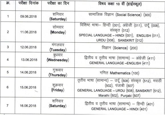 Ruk Jana Nahi MP Time Table 10th Class