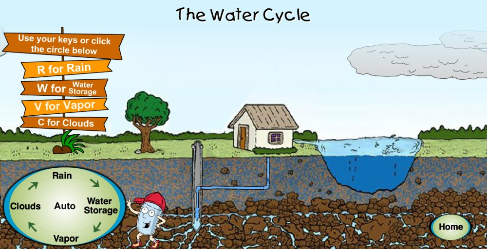 medium resolution of animated water cycle precipitation education the water cycle diagram animated