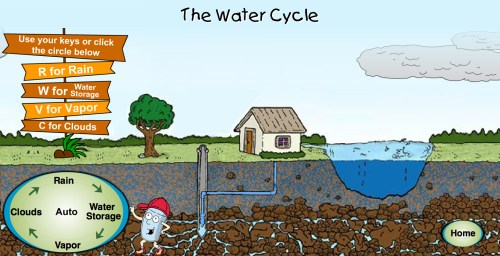 small resolution of animated water cycle precipitation education the water cycle diagram animated
