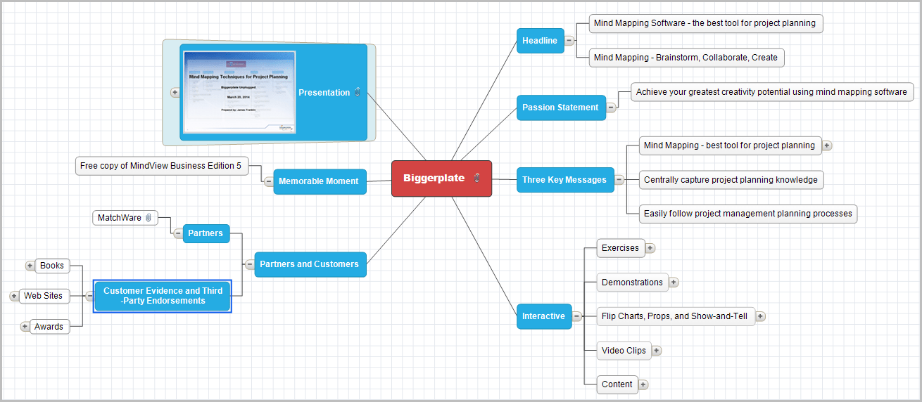 plan a presentation pmmapping