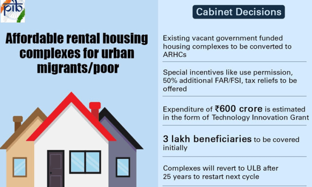Affordable Rental Housing Scheme: Registration at arhc.mohua.gov.in