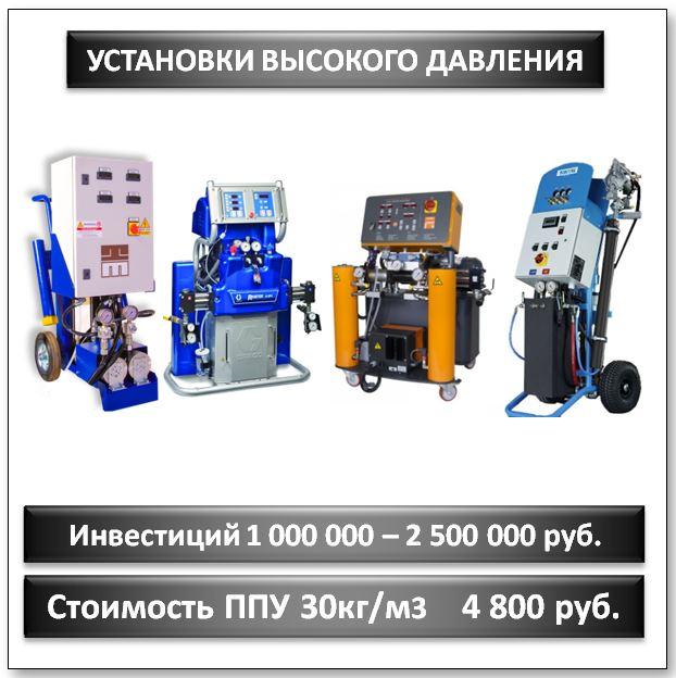 Установки высокого давления Graco Wiwa Gama TecMac reactor evalution doumix isoltec