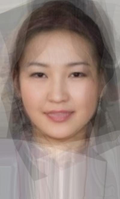 Average Mongolian Woman