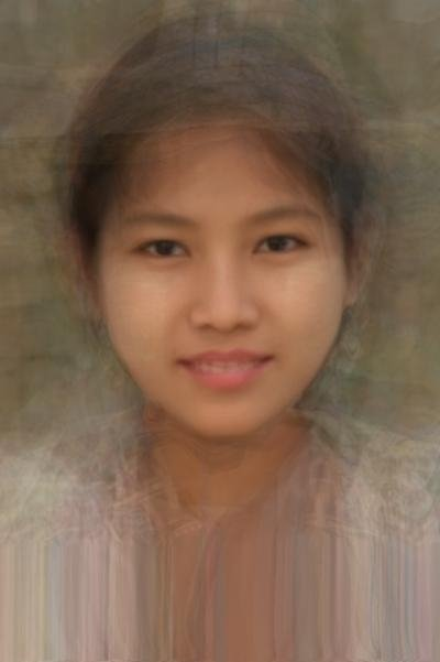 Average Burmese Female