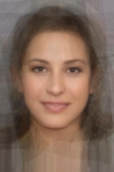 Average Israeli Woman