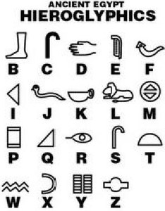 This is  chart you can use to translate english letters into egyptian hieroglyphics also welcome ancient egypt rh pmssocialstudies ancientegypt weebly