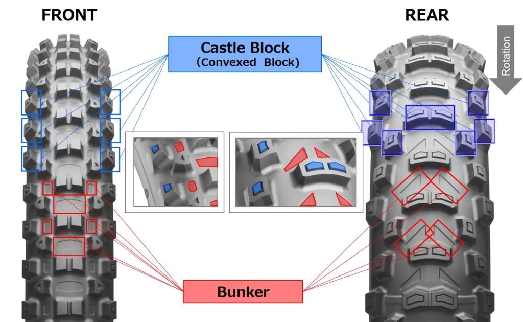 Bridgestone BATTLECROSS E50 grafika