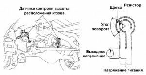 Описание пневмоподвески Toyota Land Cruiser Prado » Бардачoк
