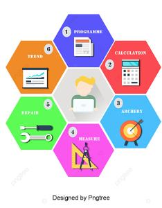 Web development flowchart flat classification and labelling business illustration psd also rh tree