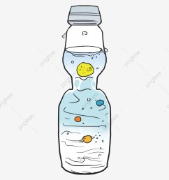 commercial use resource upgrade to premium plan and get license authorization upgradenow soda soda bottle  [ 1200 x 1200 Pixel ]