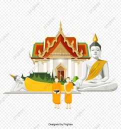 commercial use resource upgrade to premium plan and get license authorization upgradenow buddha buddha clipart  [ 1200 x 1200 Pixel ]