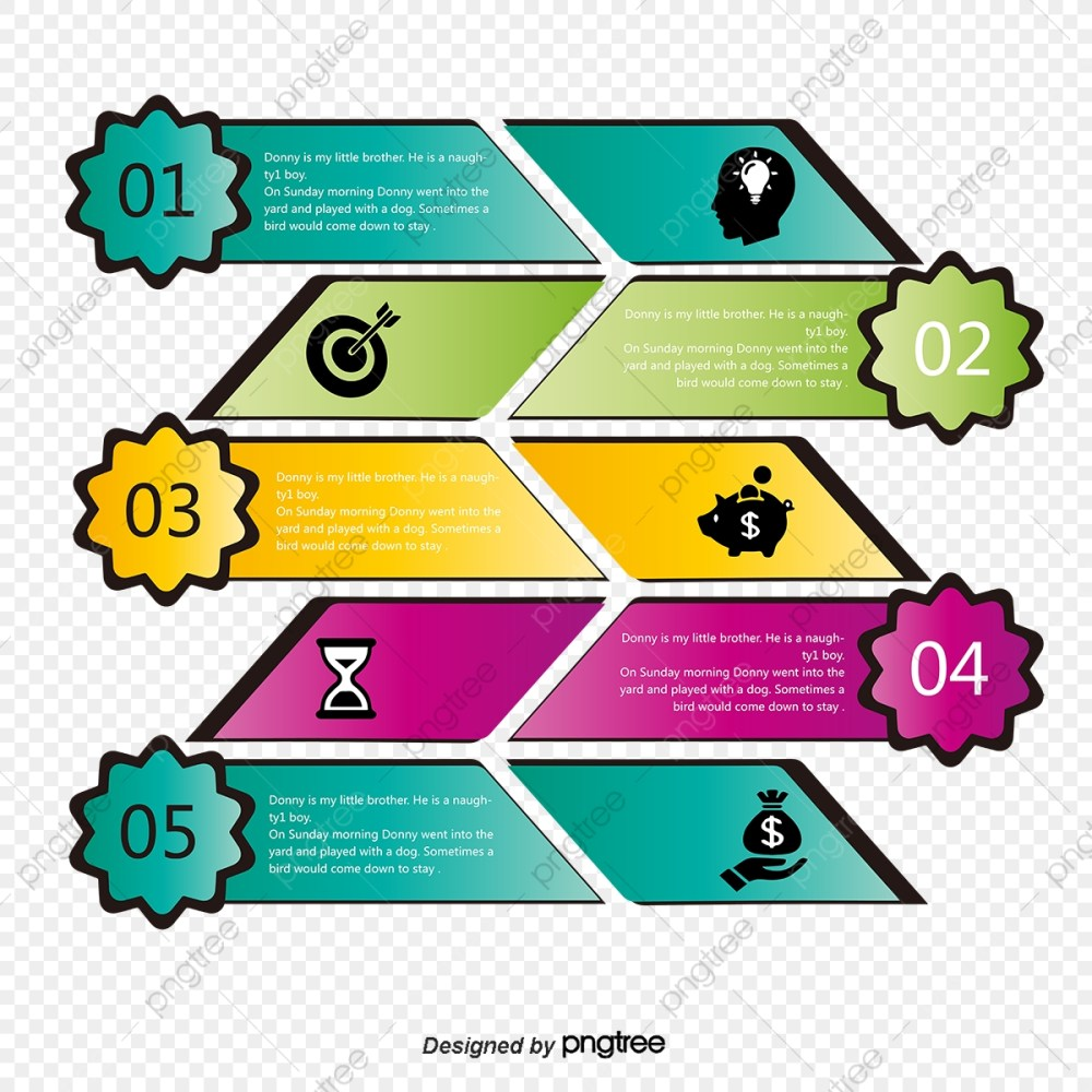 medium resolution of commercial use resource upgrade to premium plan and get license authorization upgradenow flow diagram schematic