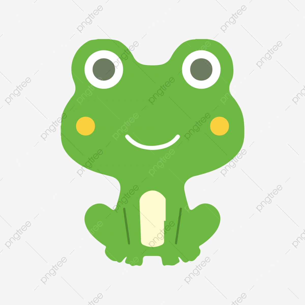 hight resolution of category frog