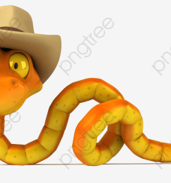 commercial use resource upgrade to premium plan and get license authorization upgradenow yellow snake with a cowboy hat snake clipart  [ 1200 x 783 Pixel ]