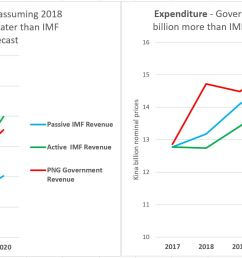 medium term revenue plan [ 1932 x 953 Pixel ]