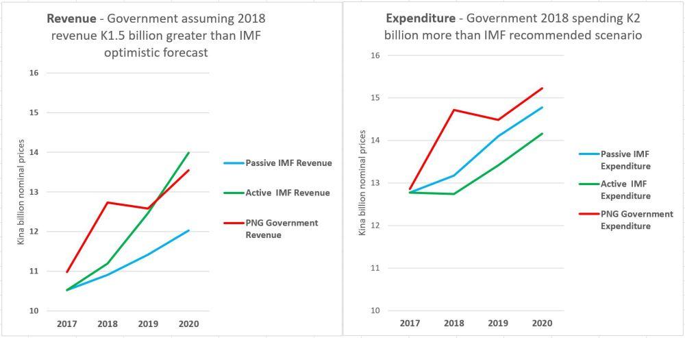 medium resolution of medium term revenue plan