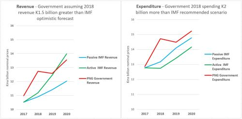 small resolution of medium term revenue plan