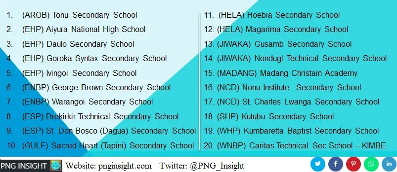 New secondary Schools in PNG