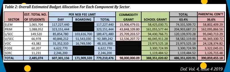 School fee structure