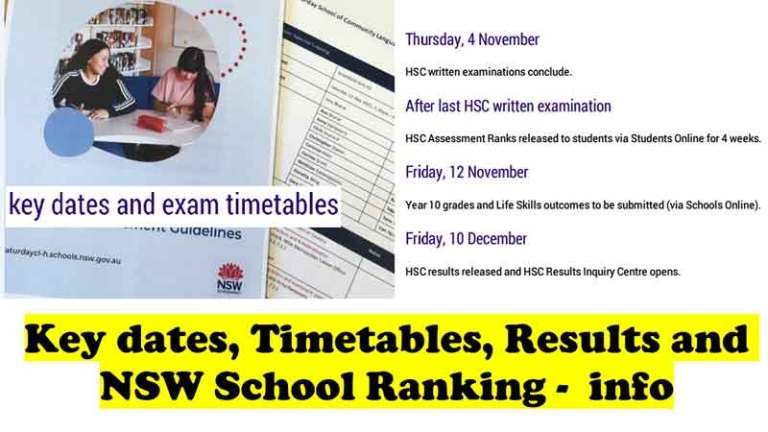 2021 HSC Exam Results, School Ranking and NESA Exam Timetable