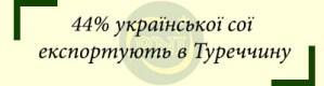 Український аграрний тиждень