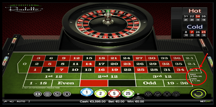 How to Win at Roulette Everytime: Bets and Strategy Tips ...