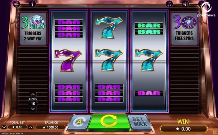how to play slots correctly