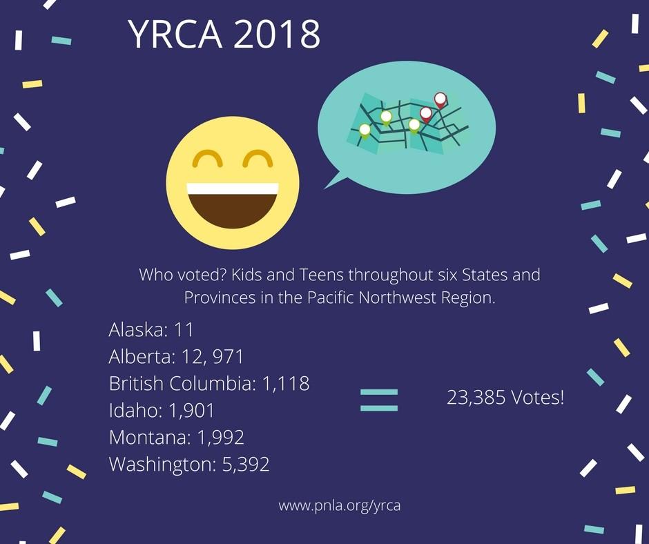 YRCA 2