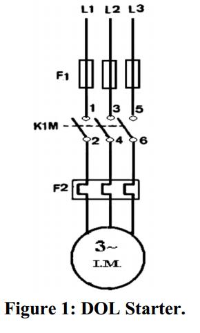 Explain Starting Methods of 3 phase Induction Motor