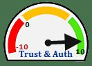 trust authority algorithm dial