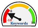 keyword negative dial