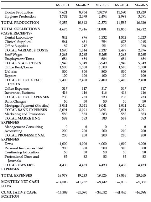 3 Dentistry By The Numbers Pocket Dentistry