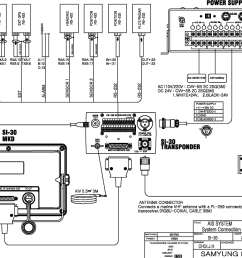connection diagram for a samyung si30 ais transponder samyungsi30 [ 1109 x 740 Pixel ]