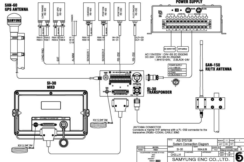 medium resolution of  connection diagram for a samyung si30 ais transponder samyungsi30