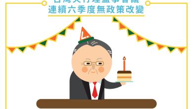 Photo of 台灣央行理監事會議連續六季度無政策改變