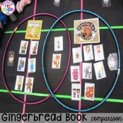 Gingerbread Venn Diagram Ford Fiesta Wiring Book Comparison, Retelling, & Writing - Pocket Of Preschool
