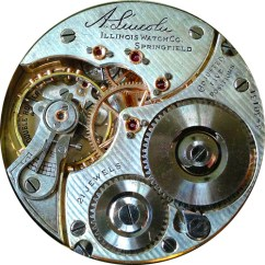 Pocket Watch Movement Diagram Schwinn Electric Scooter Battery Wiring Plate Types Full 3 4 And Bridge