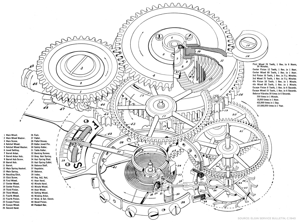 Pocket Watch Parts Labelled: The Anatomy of a Pocket Watch