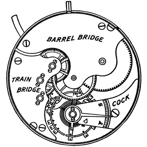 Elgin Pocket Watch Serial Numbers Lookup: Identification